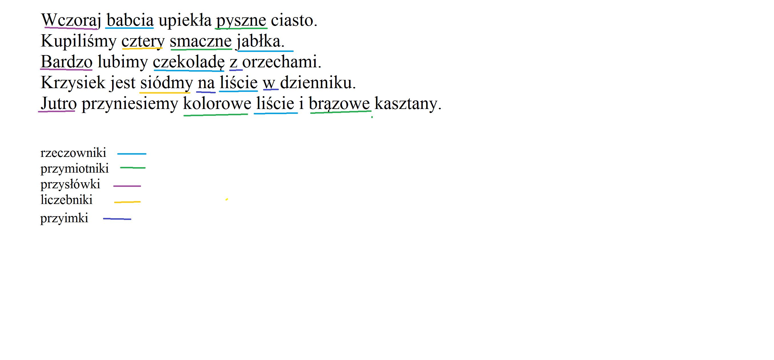 zad1 W podanych zdaniach podkreśl różnymi kolorami